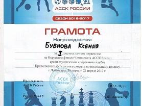 Окружной Финал Чемпионата АССК-России