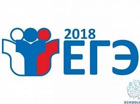 Видеоконференции по предметам по подготовке к ЕГЭ