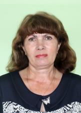 Лобанова Надежда Александровна