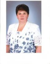 Тябляшкина Мария Андреевна