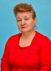 Ирикова Таисия Александровна