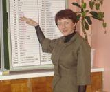 Автаева Елена Геннадьевна