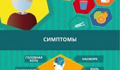 Профилактика гриппа, коронавируса и других ОРВИ