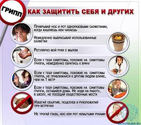 Рекомендации по профилактике гриппа
