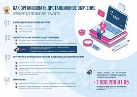 Организация образовательной деятельности в образовательных организациях Республики Мордовия