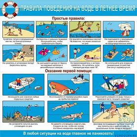 Правила безопасности на воде летом.