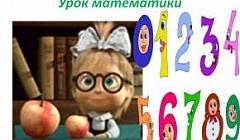 Урок математики в 4 классе  -учитель Павлушкина Валентина Ивановна